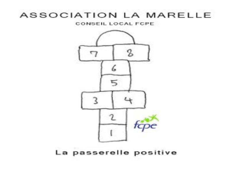 Association Marelle